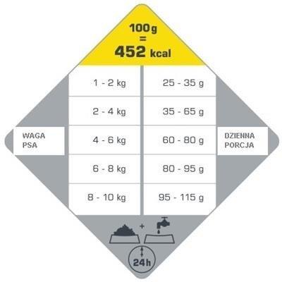 VERSELE-LAGA Opti Life Adult Mini 2,5 kg - karma dla dorosłych psów ras małych i miniaturowych ( drób )